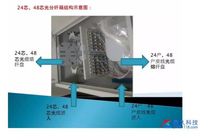 上海弱电工程公司